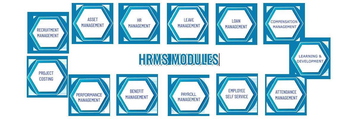 HR Software in Bahrain
